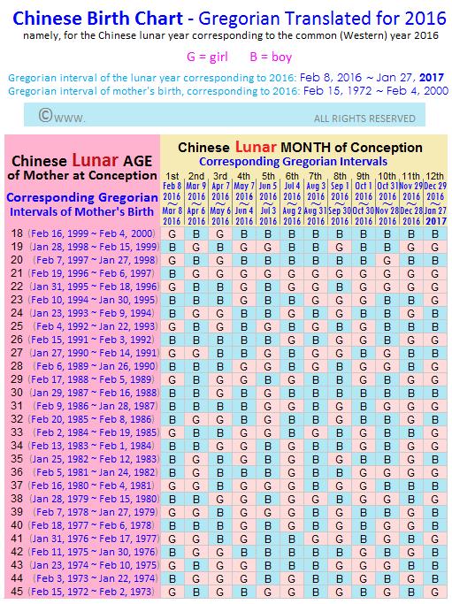 Chinese Lunar Calendar 2018 | yearly calendar printable