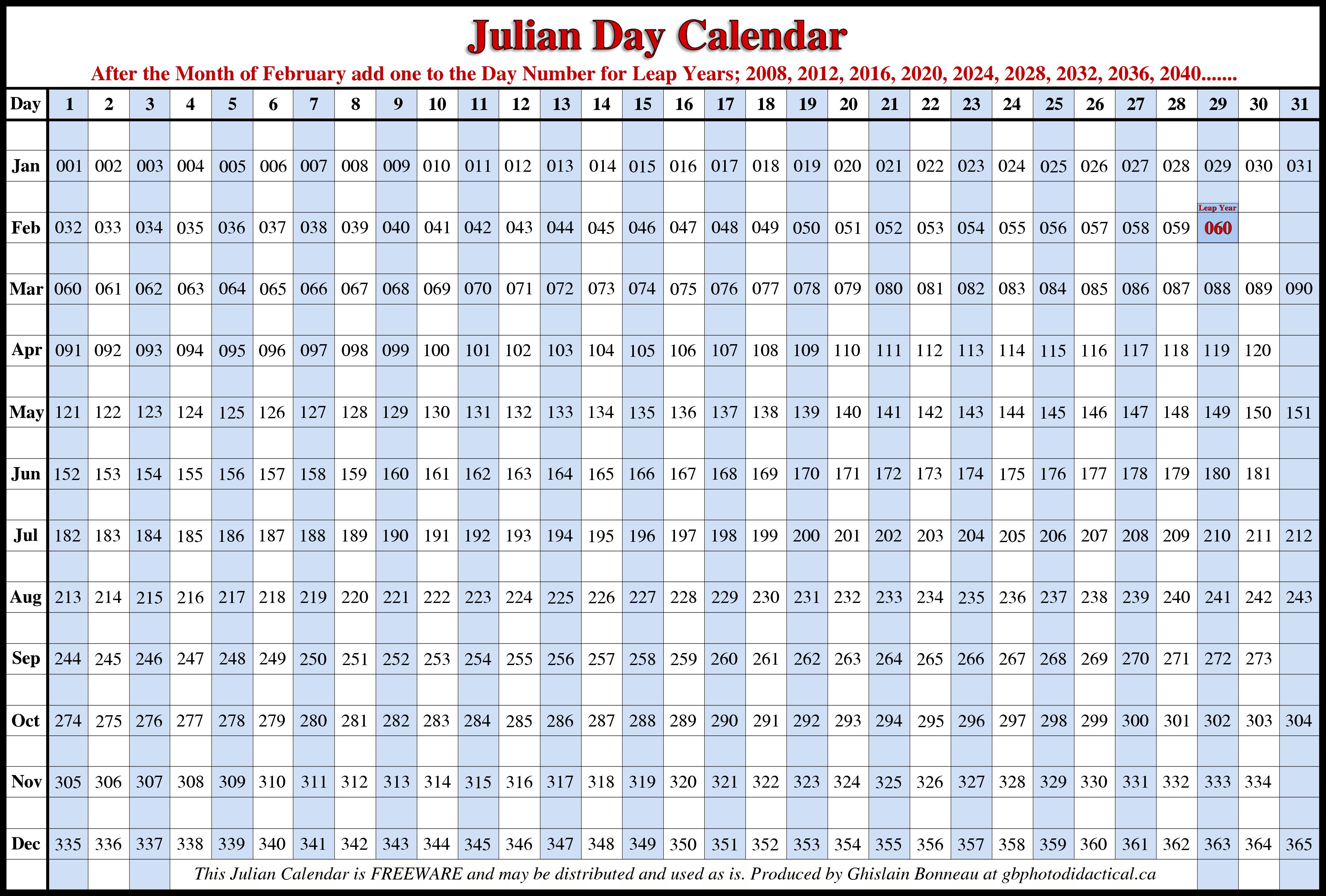 Julian Calendar 2015 | printable calendar templates