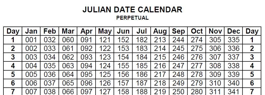 julian calendar Gallery