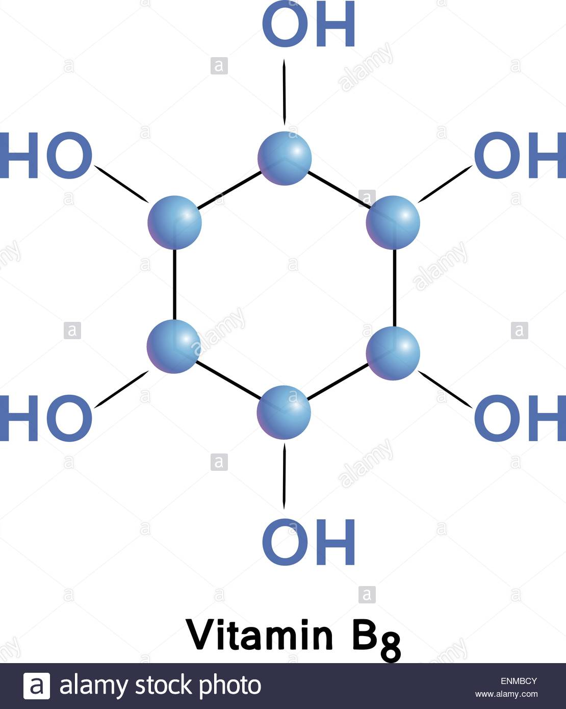 Creatine Chemical Formula, Molecule Structure, Medical Vector
