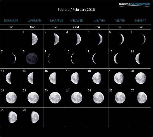Moon Calendar 2016 Moon Phases