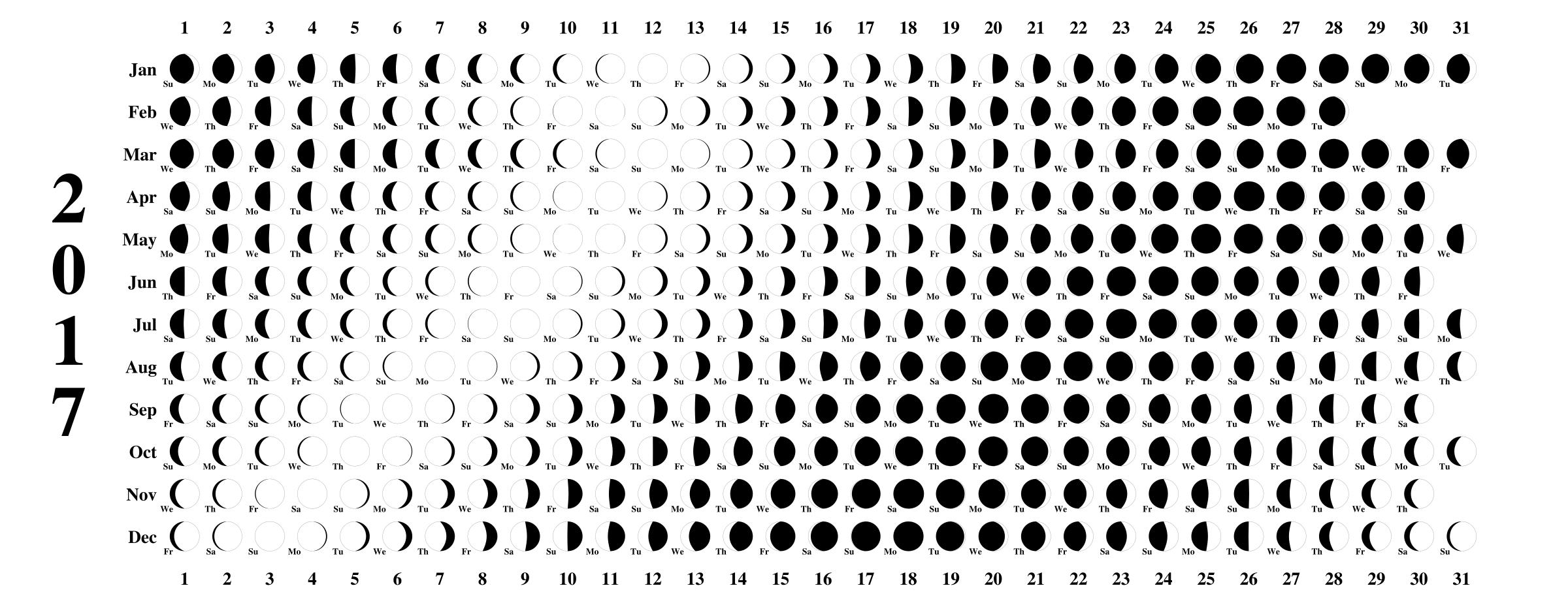 MoMA | Tag: lunar calendar