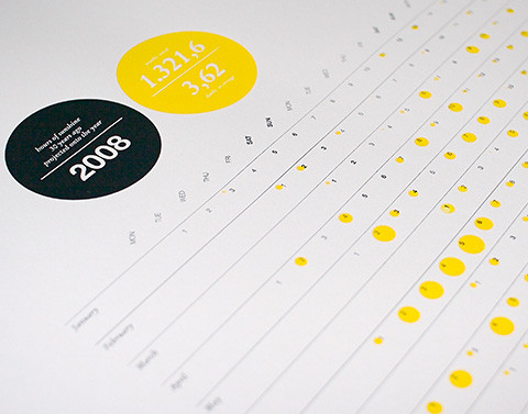 Creative Calendar Designs – Smashing Magazine