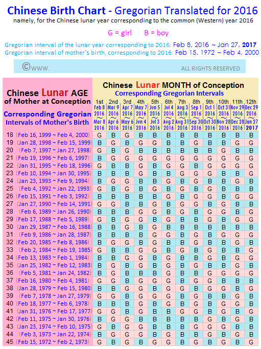 Chinese Lunar Calendar 2018 | yearly calendar printable