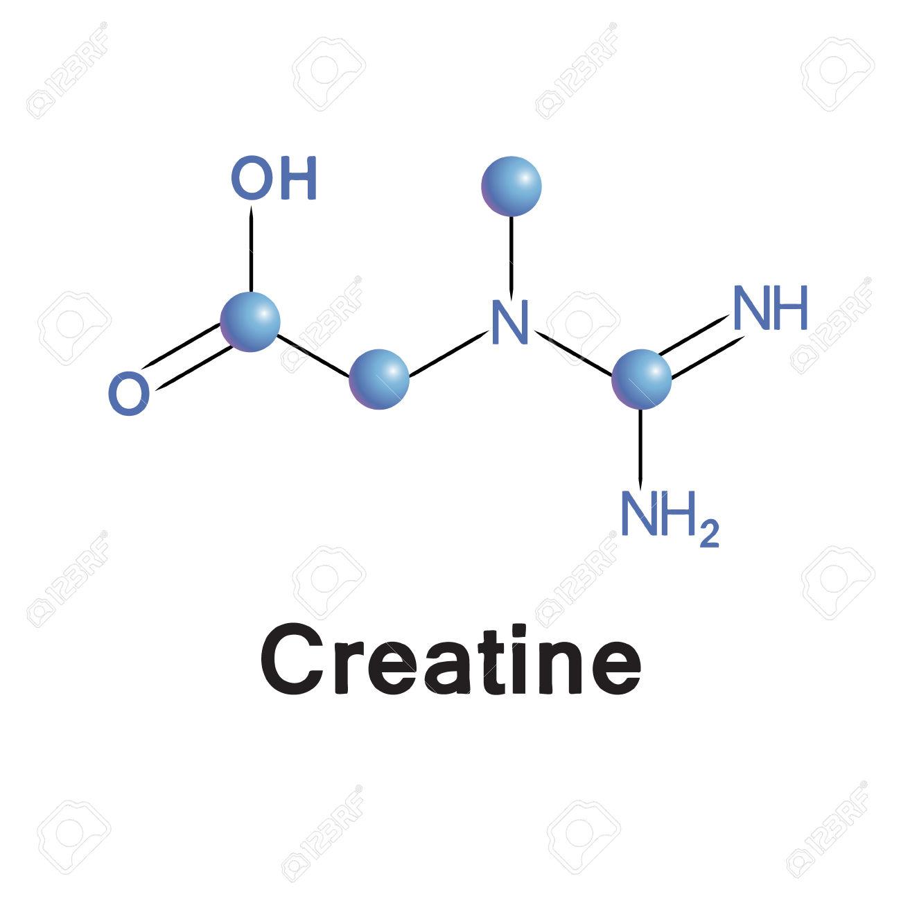 Glycine Chemical Formula Medical Vector Stock Vector 203761159