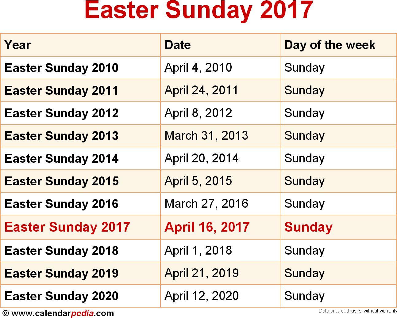 March 2017 Calendar Easter | yearly calendar template