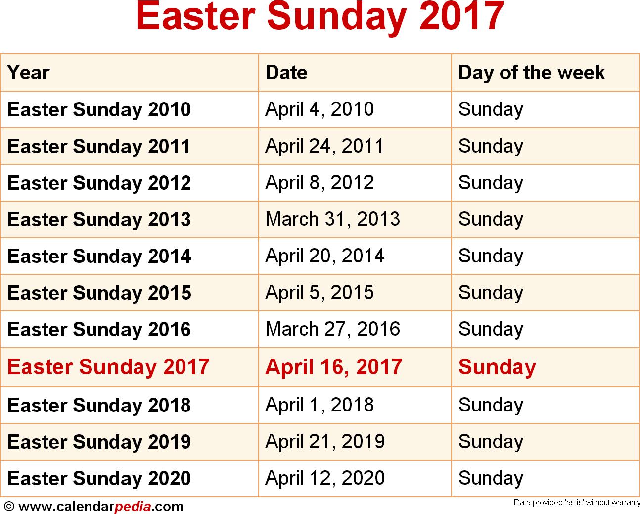 March 2017 Calendar Easter | yearly calendar template