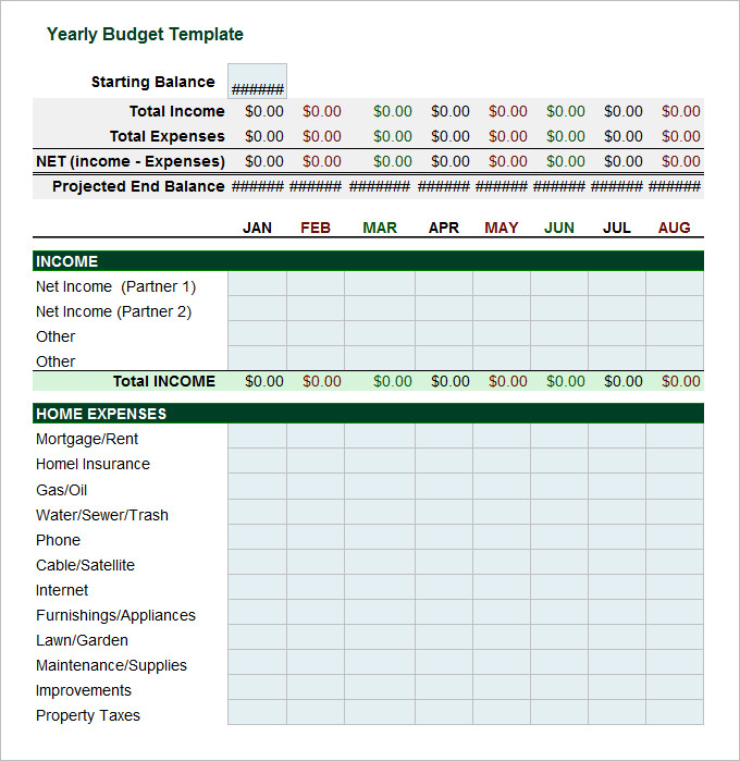 Annual Budget Template